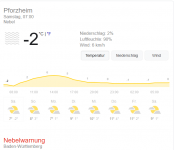 Screenshot_2020-11-21 wetter pforzheim - Google Suche(1).png